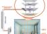 Инфракрасная система отопления
