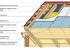 Как сделать пароизоляцию потолка в деревянном доме
