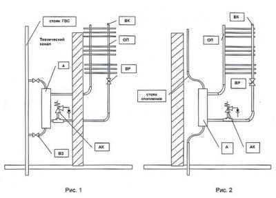 Схема подключения полотенцесушителя в систему ГВС и систему отопления