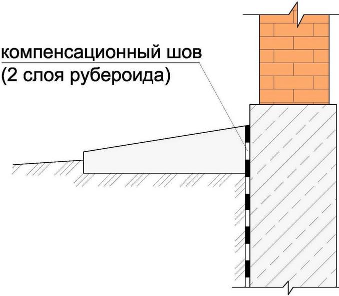 Как сделать шумоизоляцию в дверях ваз 2110