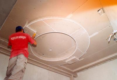 Шпаклевка потолка из гипсокартона