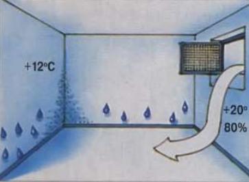 Конденсат на поверхности стены