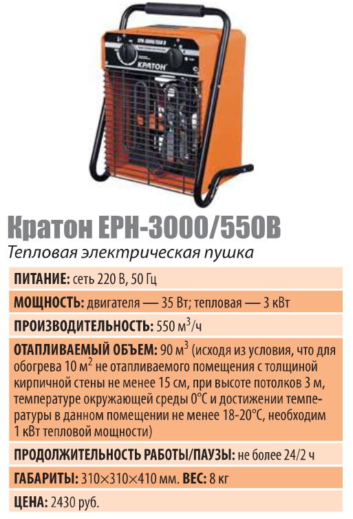 Тепловая электрическая пушка Кратон