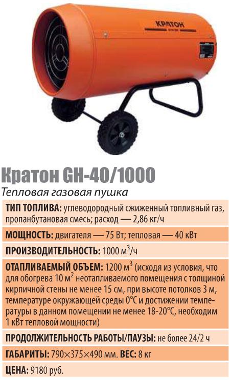 Тепловая газовая пушка Кратон